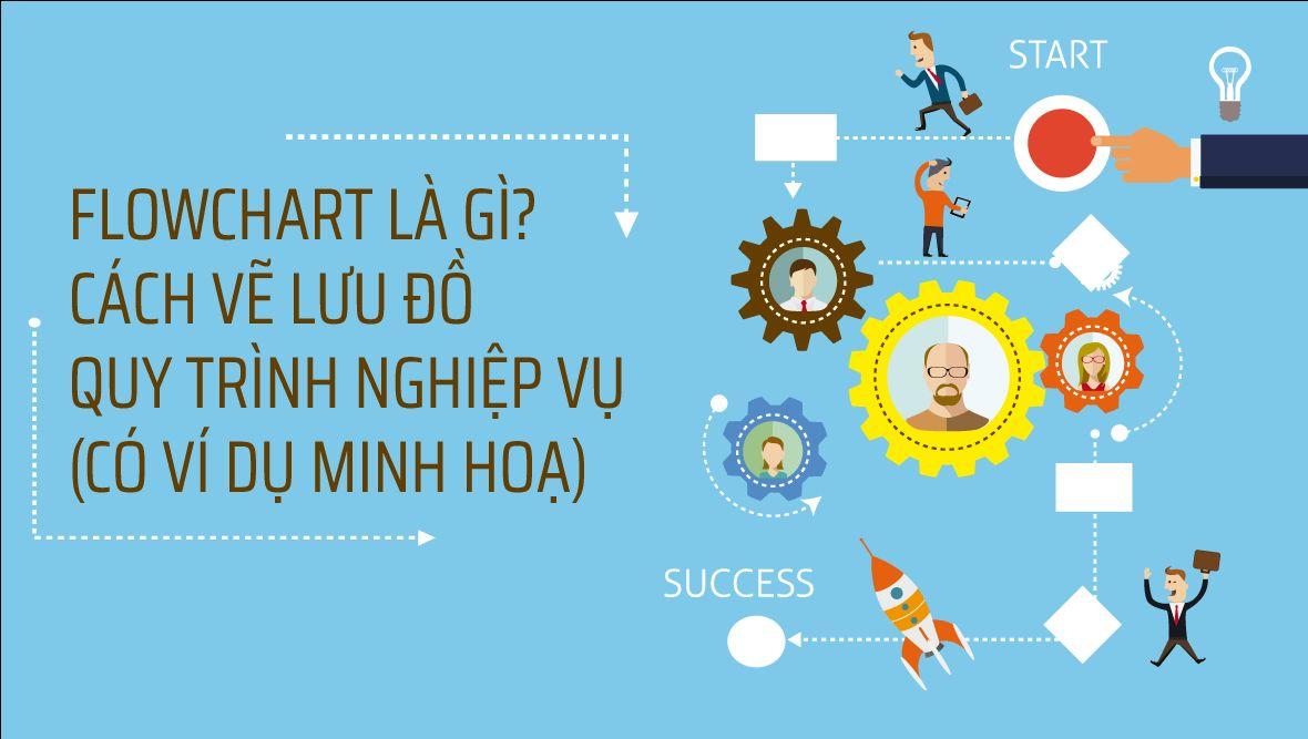 Flowchart là gì? Cách vẽ lưu đồ quy trình nghiệp vụ cho doanh nghiệp (Có ví dụ minh hoạ)
