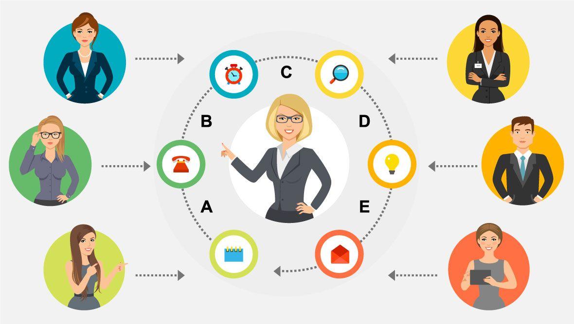 Tìm hiểu 4 mô hình tổ chức doanh nghiệp phổ biến hiện nay