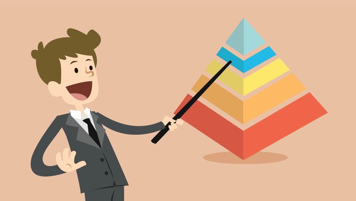Hướng dẫn ứng dụng tháp nhu cầu Maslow trong quản trị nhân sự
