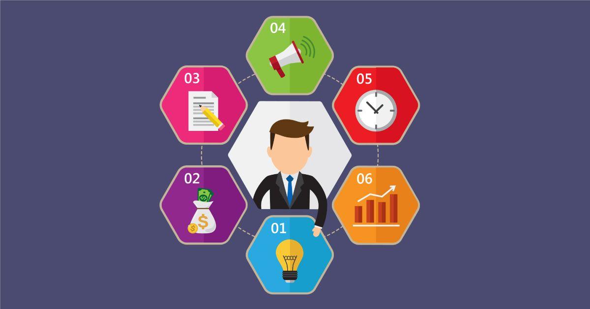 BSC (Balanced scorecard) là gì? Áp dụng BSC như thế nào để mang lại lợi ích cho doanh nghiệp?