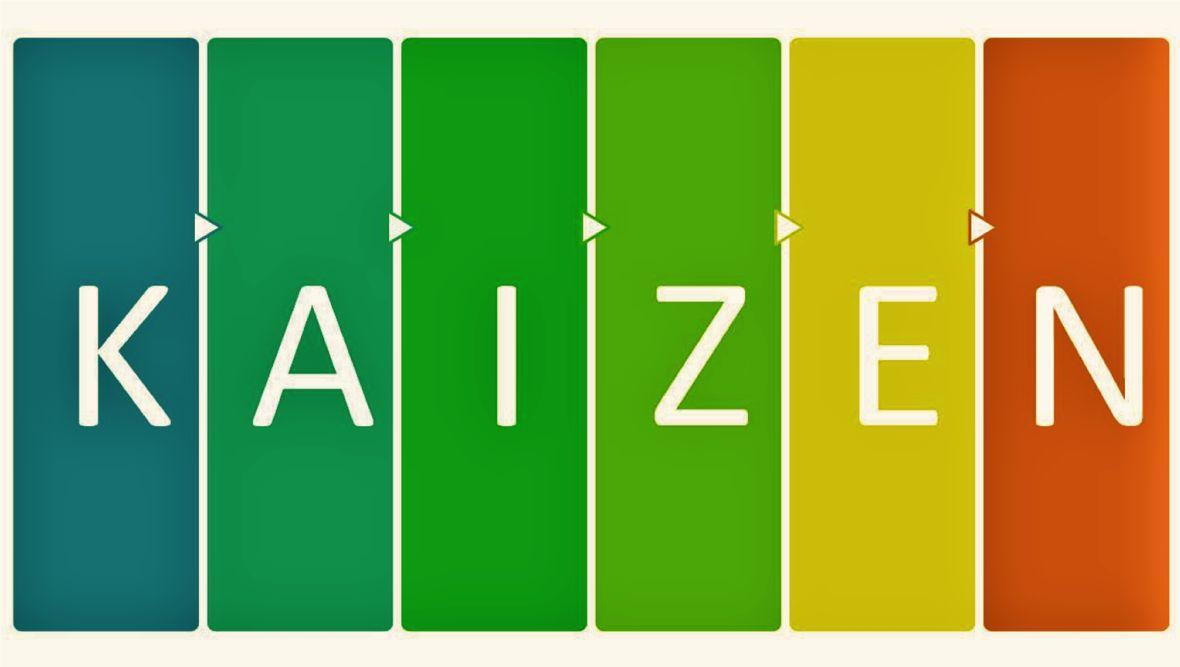 Kaizen là gì? Áp dụng triết lý Kaizen vào doanh nghiệp khó hay dễ?